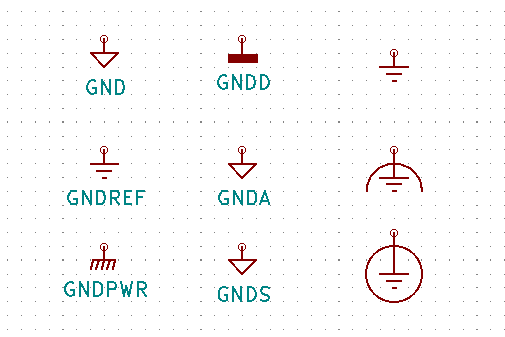 Ground symbols KiCAD