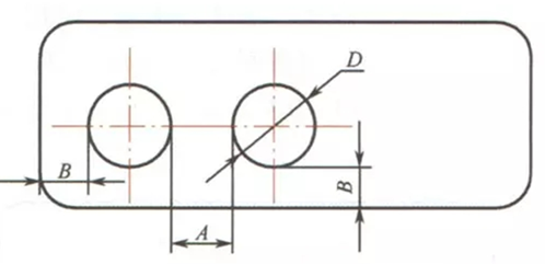 Common hole design requirements