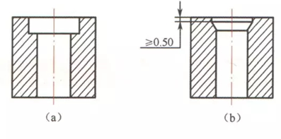 Design of screw head hole