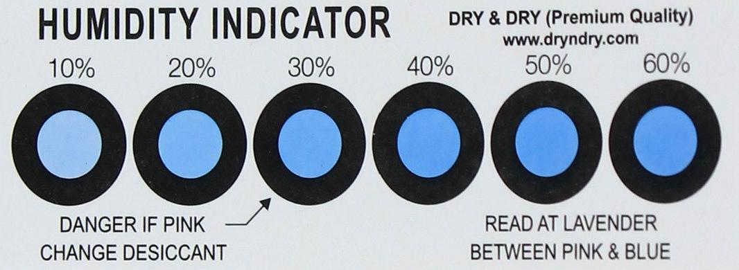 Humidity Indicator Blue