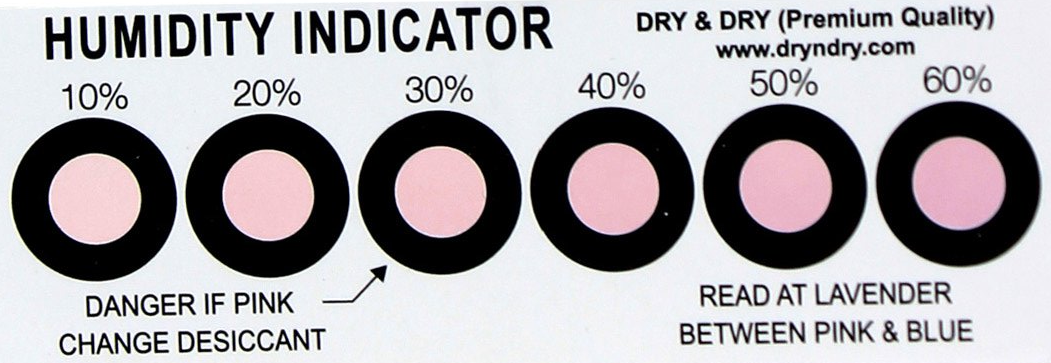Humidity Indicator Red