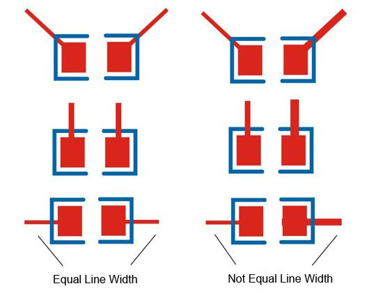 Requirements for Line Width