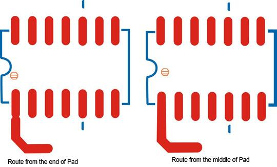 Requirement 1 for Bonding Pad Routing