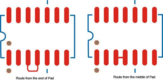 Requirement 2 for Bonding Pad Routing