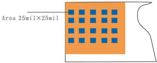 Large Area Copper Grid Design