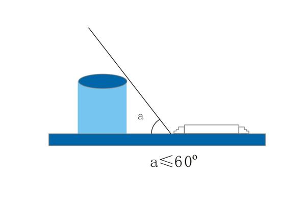 Soldering joint points visual inspection