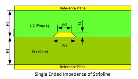 Trace Geometry of Striplines 1