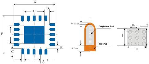 QFN (MLF、LLP and etc) type component bonding pad design