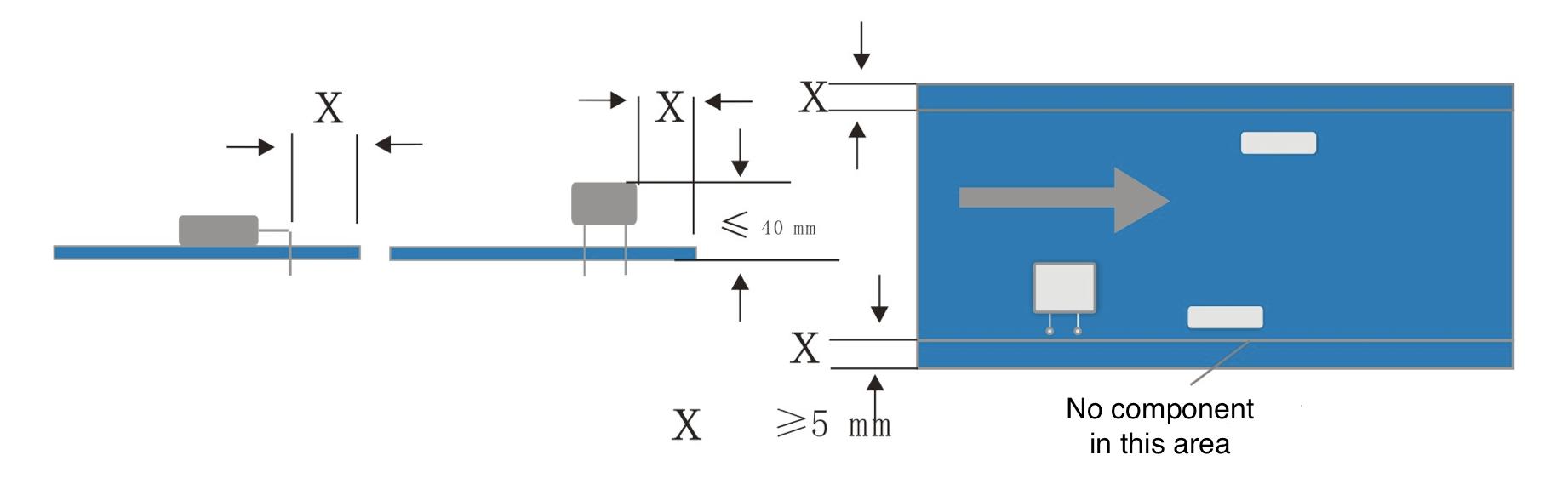 Schematic Diagram of PCB Transfer Edge