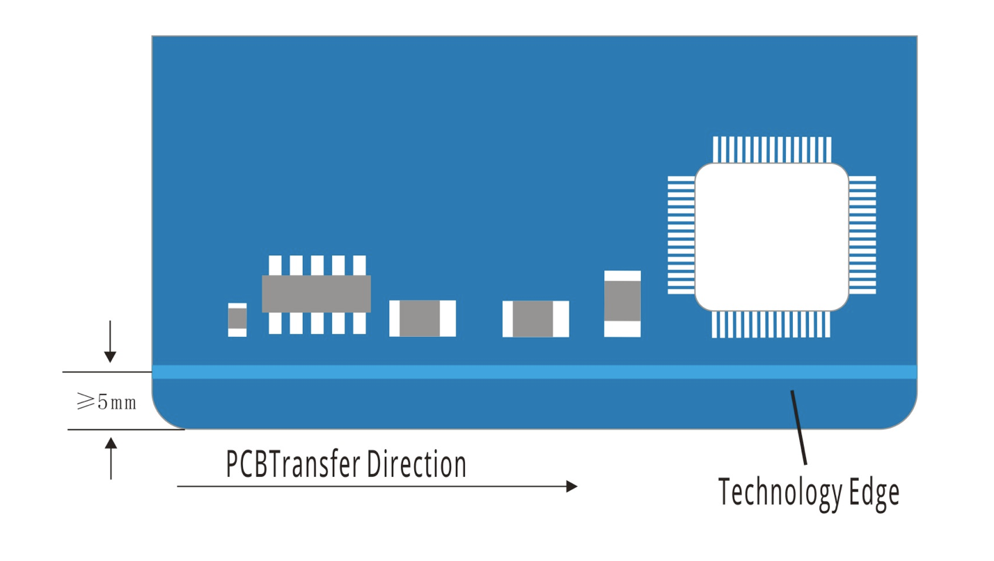 Design Requirement 1 of PCB Technology Edge