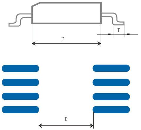 SOP Shape and Bonding Pad