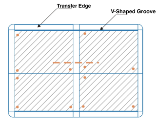 V-shaped groove separating method