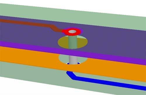 thru-hole via - printed circuit board concepts PCB