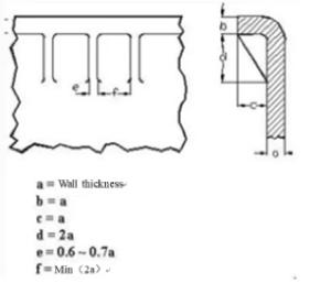 Reinforcing rib design size 1
