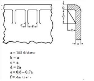 Reinforcing rib design size