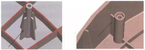 The Reinforcing Rib of screw column