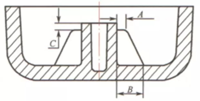 The distance of Reinforcing Rib from the end plane of screw column should not be less than 1mm
