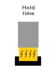 Ultrasonic welding hold time