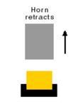 Ultrasonic welding horn retracts