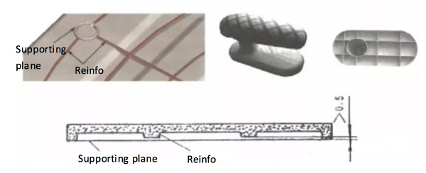 the Reinforcing Rib structure design of supporting plane