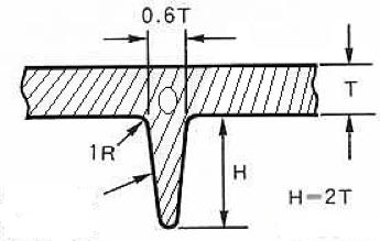 vacuum vesicle layout