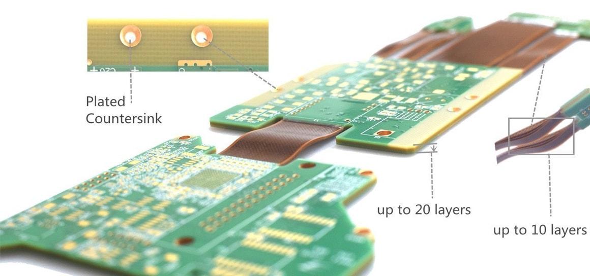 Rigid-Flex-PCB